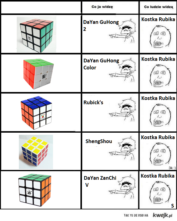 Kostki Rubika 1