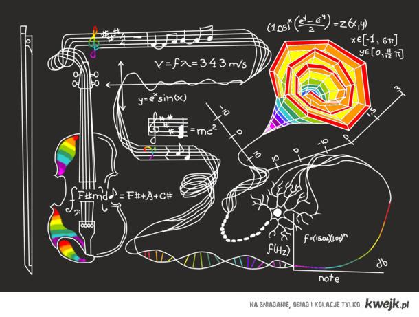 Muzyczna matematyka