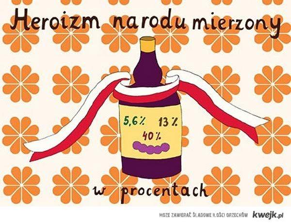 procenty Polaków