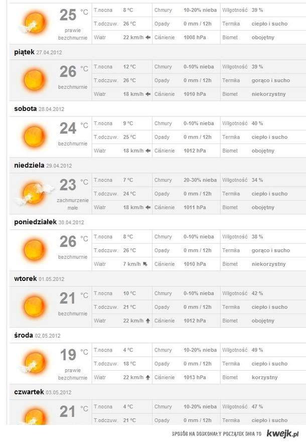 W końcu ciepło ♥