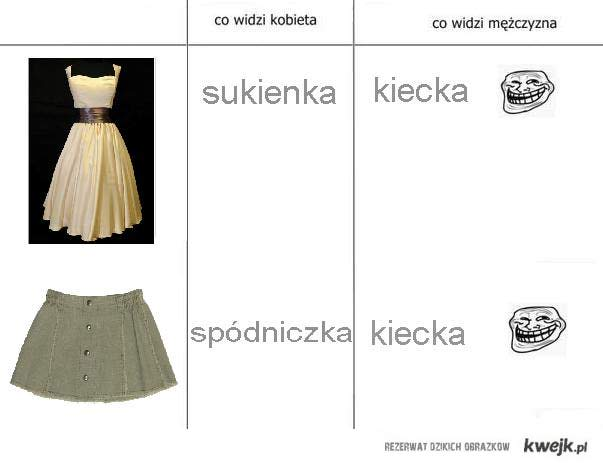 kiecka