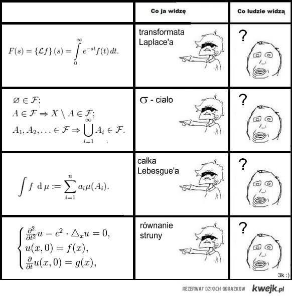 Matematyka wyższa
