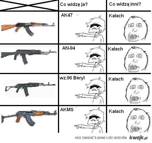 Krewni i znajomi AK