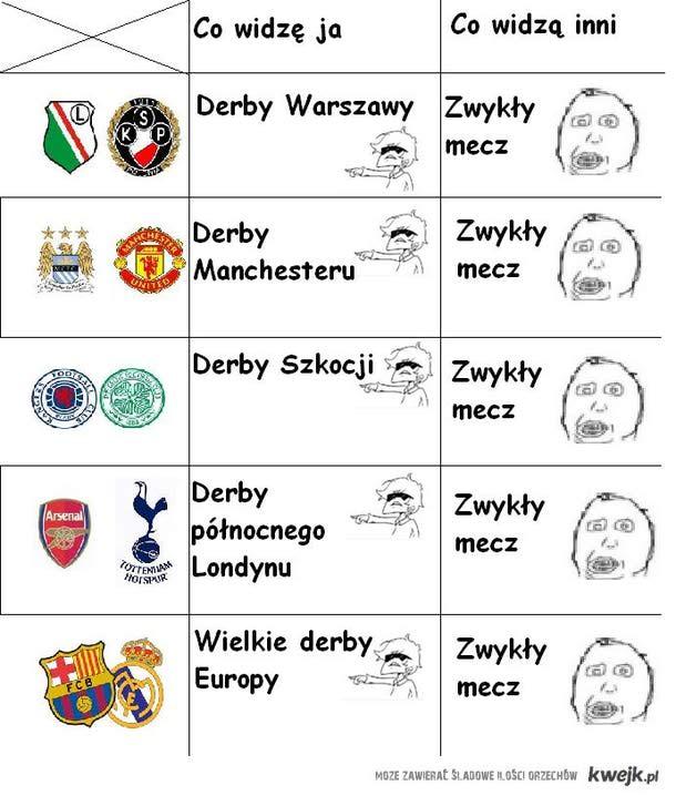 Derby piłkarskie .