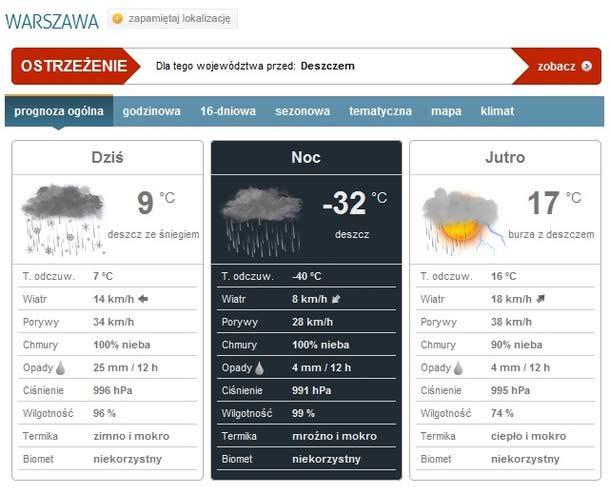 Warszawa dzisiejsza prognoza na noc ;)