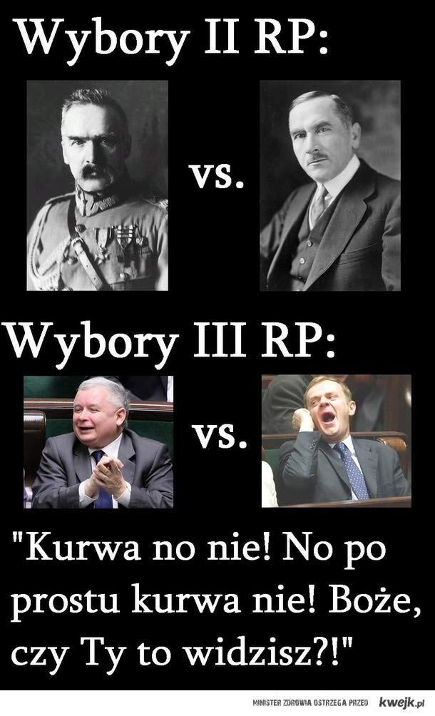 IIRP vs. IIIRP