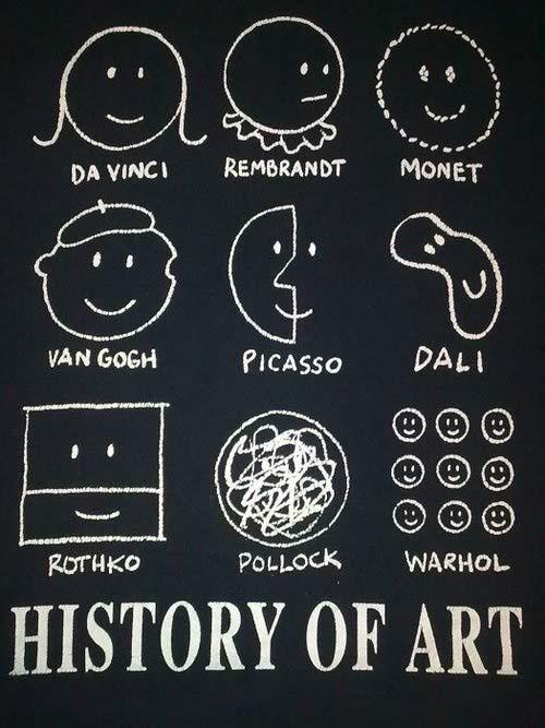 uproszczona historia sztuki