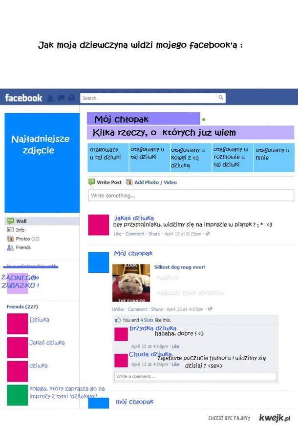 Jak dziewczyny widzą profil na facebooku swojego chłopaka