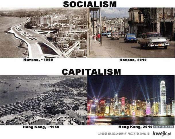 Socjalizm a kapitalizm