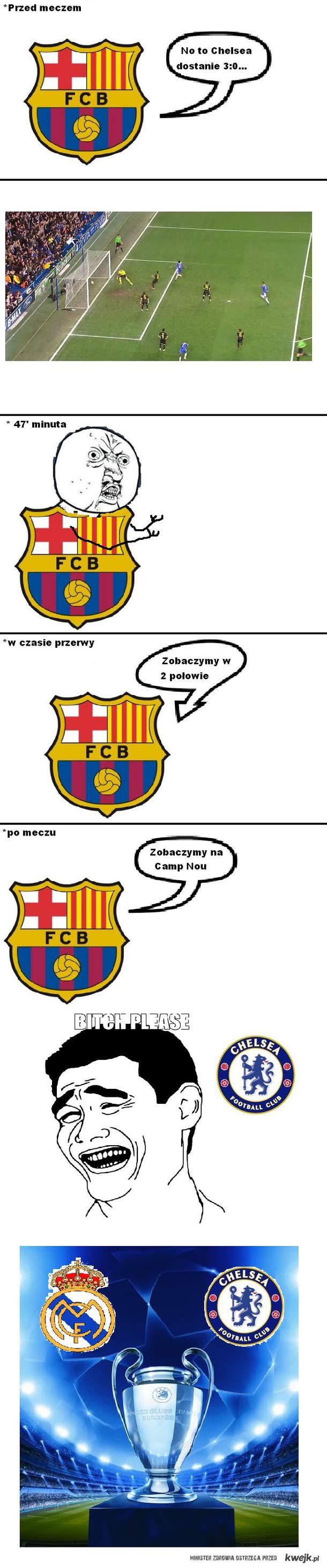 Dupa Katalonii