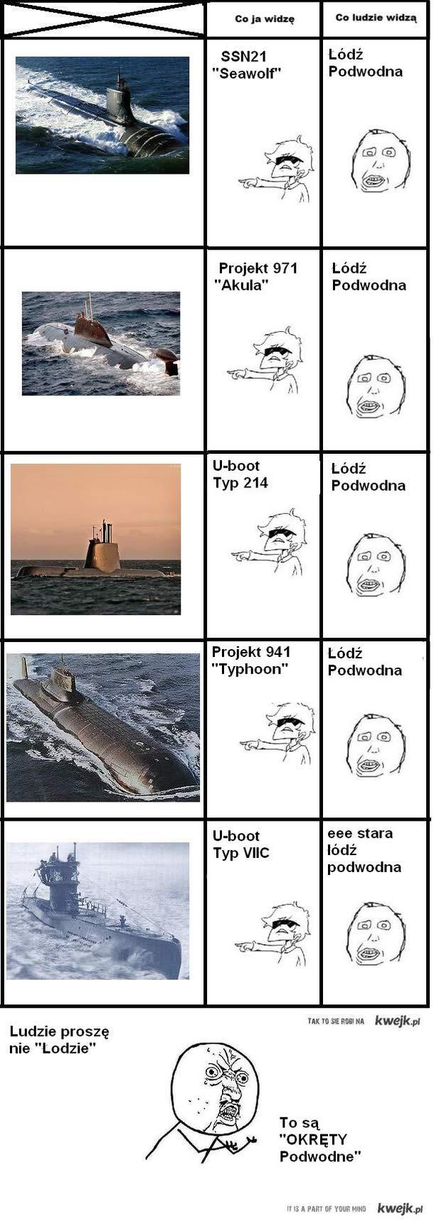 Okręty Podwodne