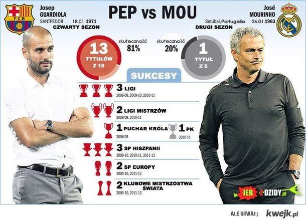 Pep vs Mou