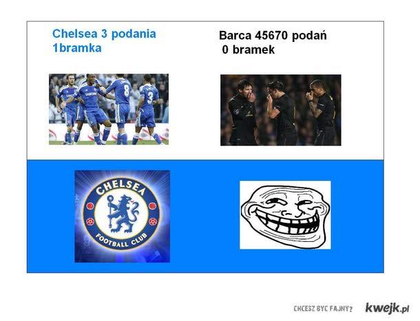Chelsea prosta piłka