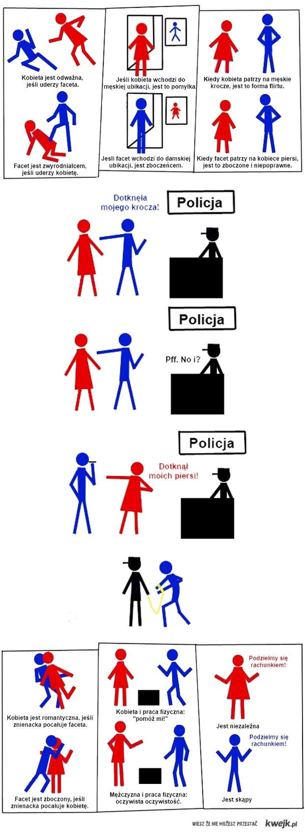równa pozycja kobiet i mężczyzn