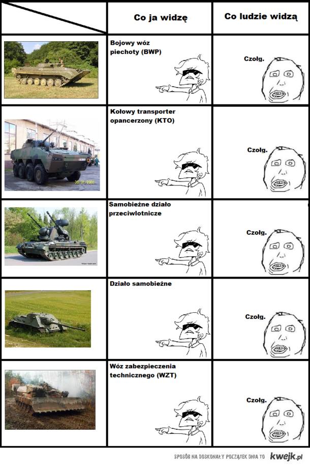 Bolączka każdego fana militariów