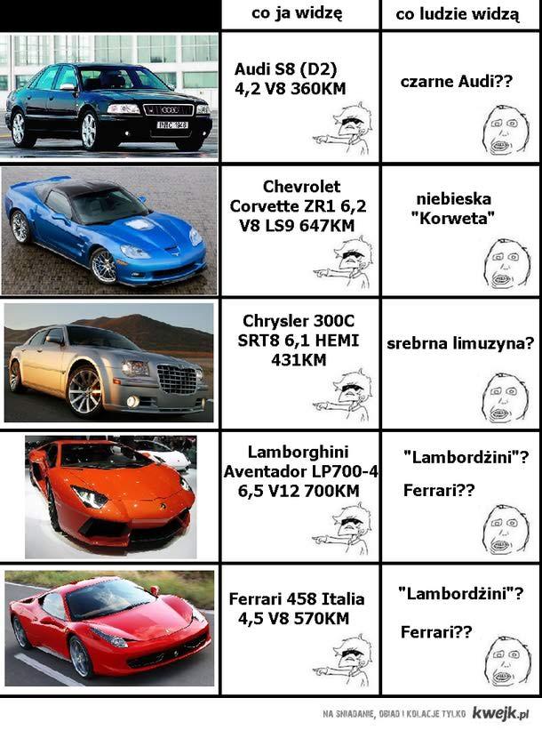samochody :)