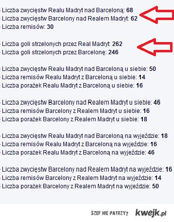 Gran Derbi Statystyki Dla Fanów Barcelony