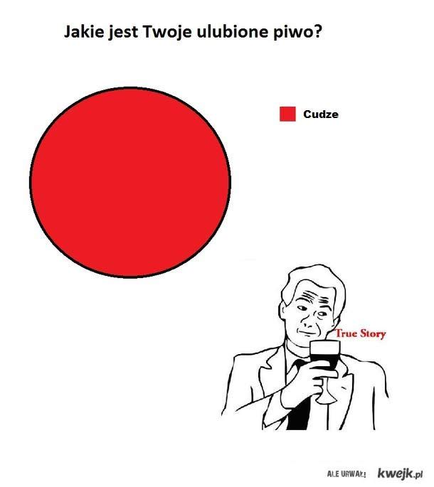 ulubione_piwo