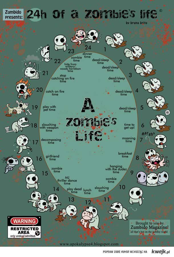 życie zombie
