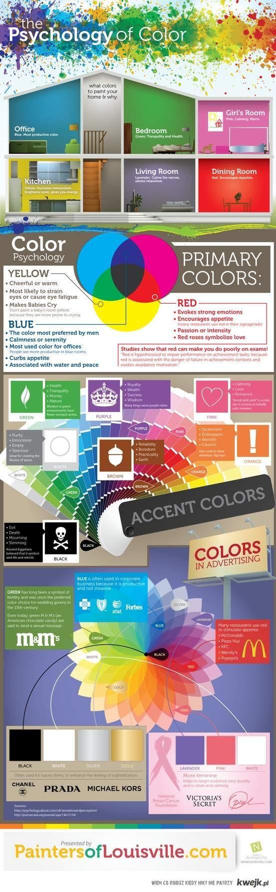 psychologia kolorow