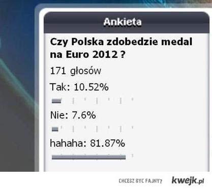 ankieta