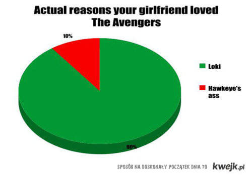 why your gf likes the avengers
