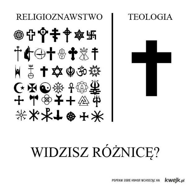 Religioznawstwo a teologia