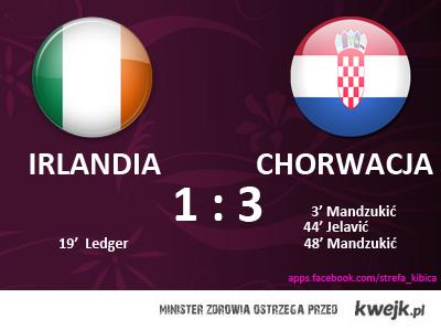 Mecz Irlandia Horwacja