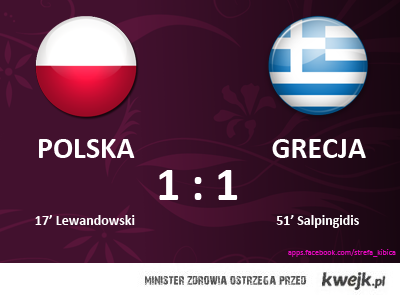 Polska grecja wynik