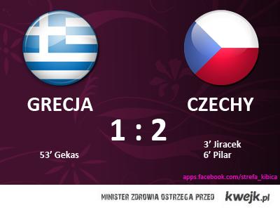 Mecz Grecja Czechy