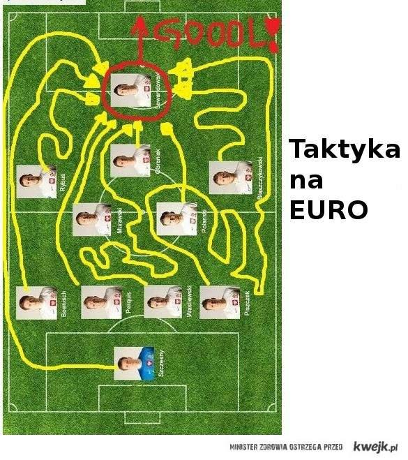 taktyka na euro