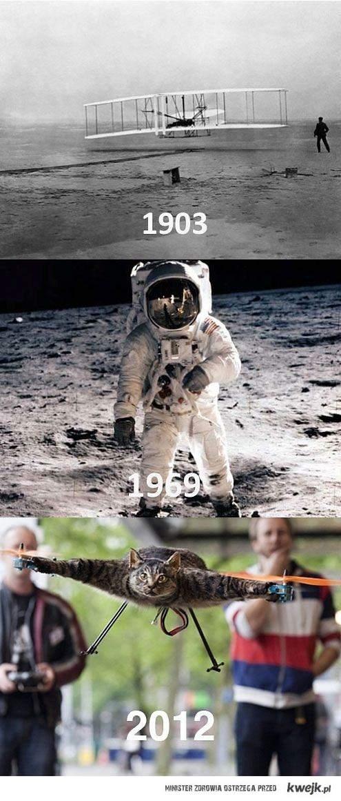 Ewolucja lotnictwa