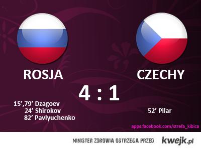 Mecz Rosja-Czechy