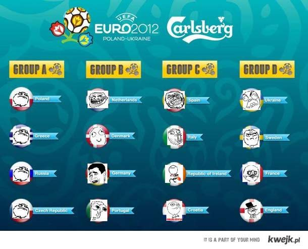 UEFA Euro Meme 2012