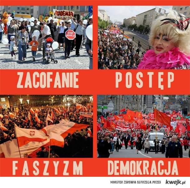 Obecna sytuacja w Polsce