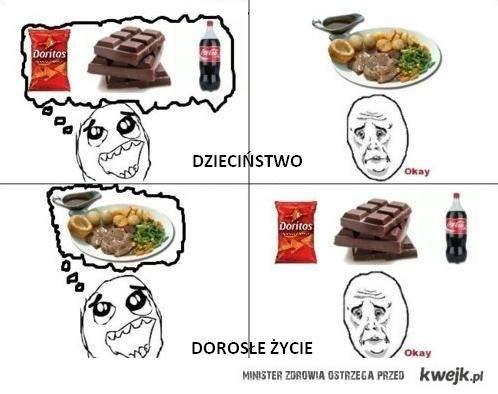 Jedzenie kiedyś i dziś