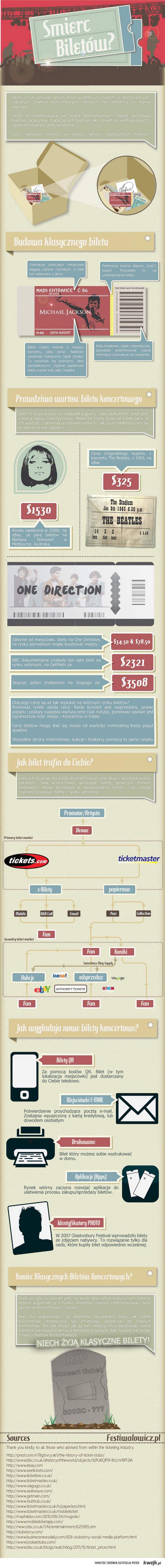 Kupuj klasyczne bilety!