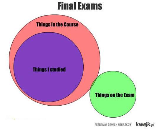 egzaminy