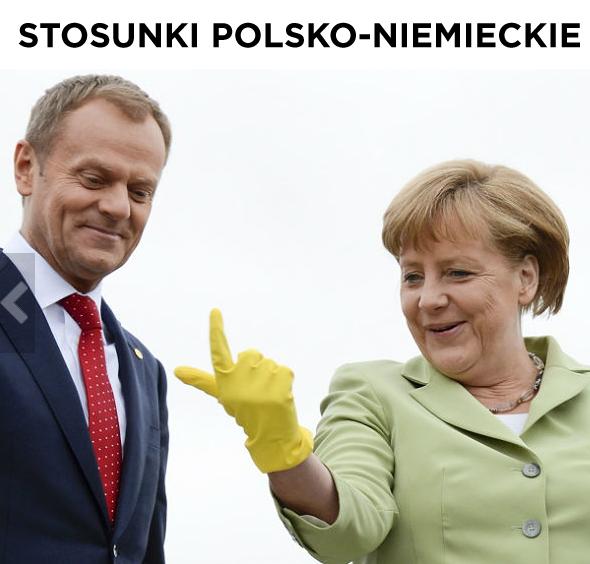 polityka POLSKO-NIEMIECKA