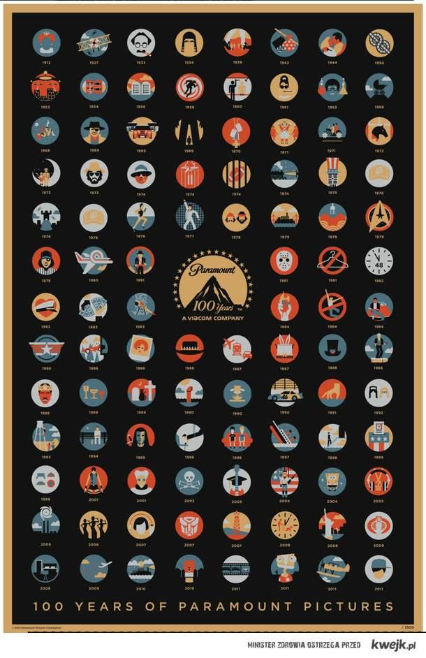 100 lat wytwórni Paramount