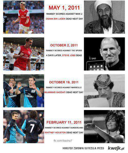 Ramsey OMEN....