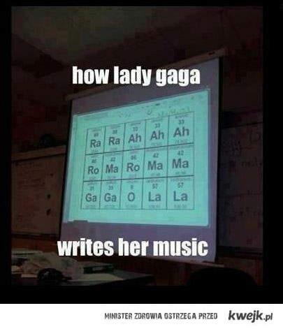 jak lady gaga pisze swoje piosenki