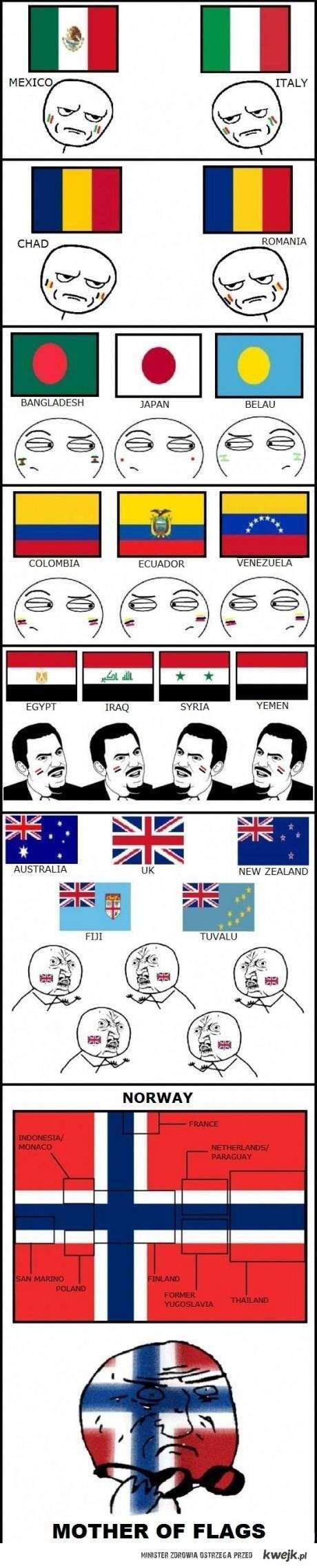 Rodzaje flag