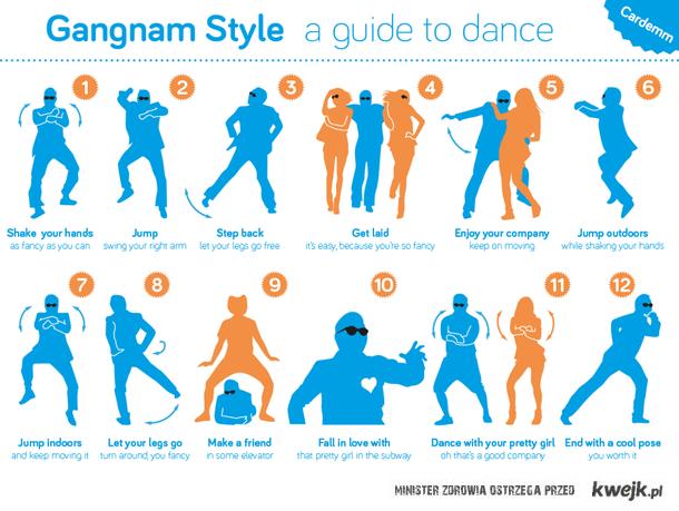 Gungnum style guide