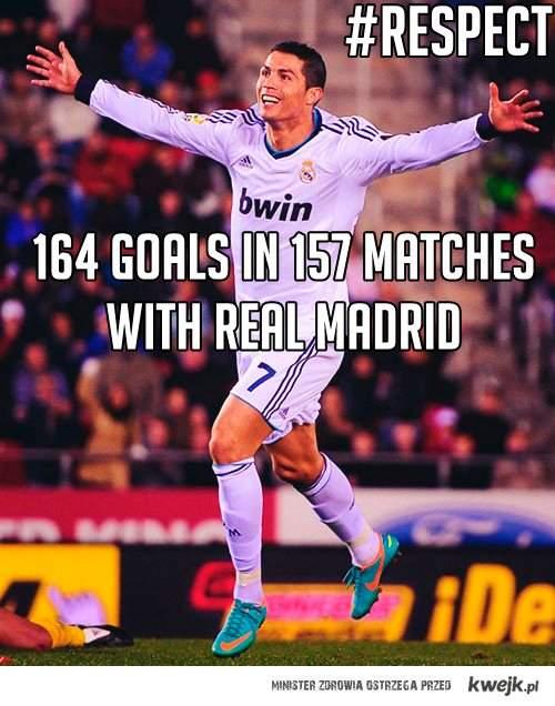 Cristiano pobija rekordy