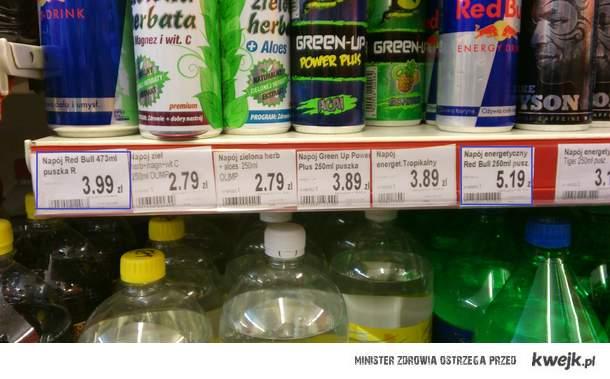 Polskie Ceny