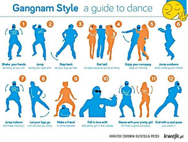 Tak się tańczy gangam style !!!