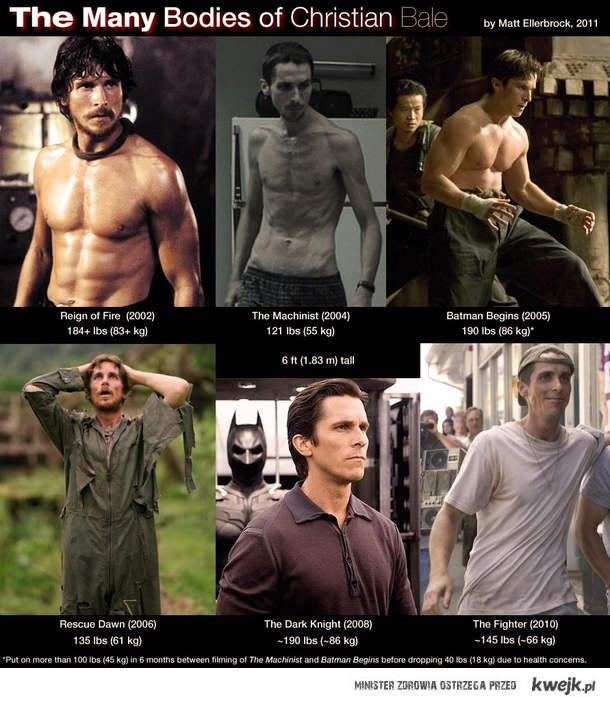 To się nazywa dobry aktor. Christian Bale.