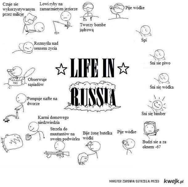 Rosja oczami rosjanów