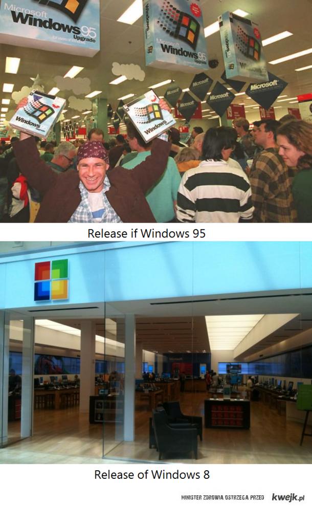 Premiera windowsa 8